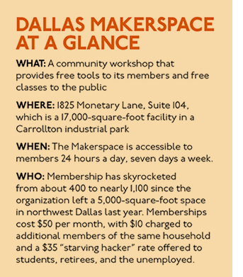 "WHAT: A community workshop that provides free tools to its members and free classes to the public Where: 1825 Monetary Lane, Suite 104, which is a 17,000-square-foot facility in a Carrollton industrial park When: The Makerspace is accessible to members 24 hours a day, seven days a week. Who: Membership has skyrocketed from about 400 to nearly 1,100 since the organization left a 5,000-square-foot space in northwest Dallas last year. Memberships cost $50 per month, with $10 charged to additional members of the same household and a $35 ""starving hacker"" rate offered to students, retirees, and the unemployed."