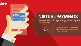 Protect Against Payment Fraud With Sabre's Virtual Credit Cards